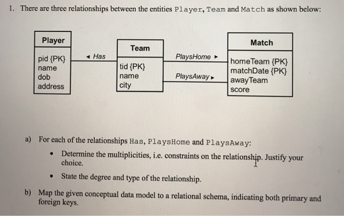 1. There are three relationships between the entities Player, Team and Match as shown below: Player Match Team pid (PK) Has P