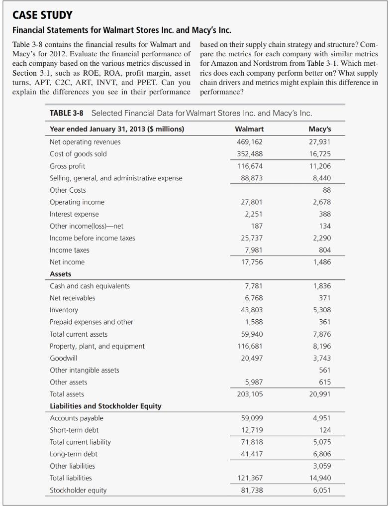 walmart financial statements 2012