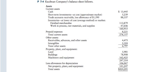 Short-term investments on a balance sheet dma property investment group