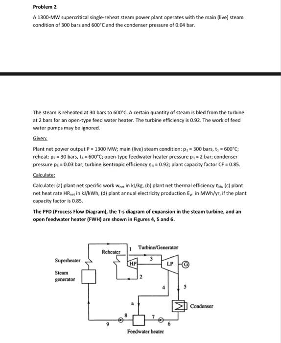Solved Problem 2 A 1300 Mw Supercritical Single Reheat St