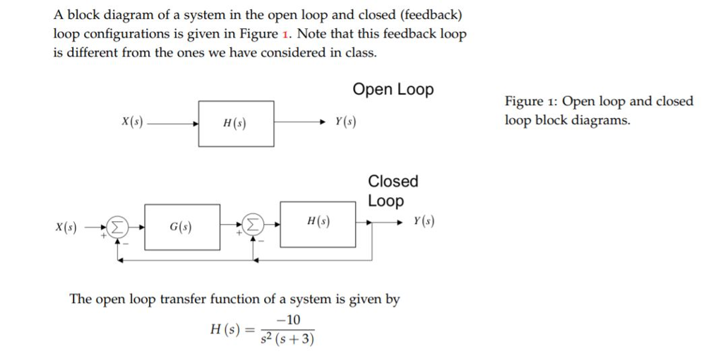 Derive The Closed Loop Transfer Function Q  S  In