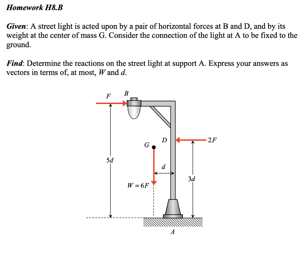 Solved: Homework H8 B Given: A Street Light Is Acted Upon