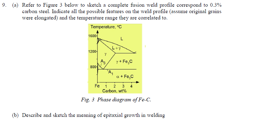 welding phase diagram wiring diagram Mig Welding Diagram