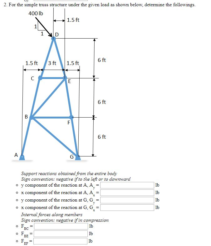 Solved 2 For The Simple Truss Structure Under The Given