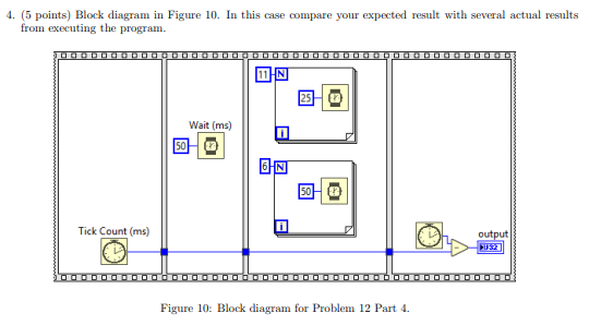 Solved: For Each Of The Following LabVIEW Block Diagrams