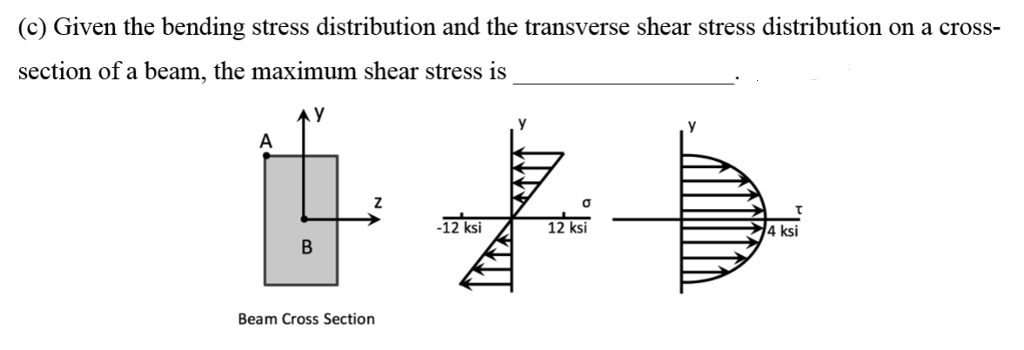 solved   c  given the bending stress distribution and the