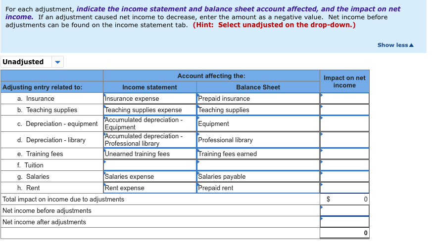 solved for each adjustment indicate the income statement
