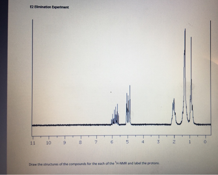 E2 Elimination Experiment 11 10 9 8 76 5 4 3 2 10 Draw the structures of the compounds for the each of the H-NMR and label t