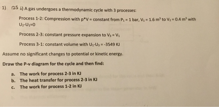 Mechanical engineering archive march 12 2018 chegg 1 a5 6 a gas undergoes a thermodynamic cycle with 3 processes fandeluxe Gallery