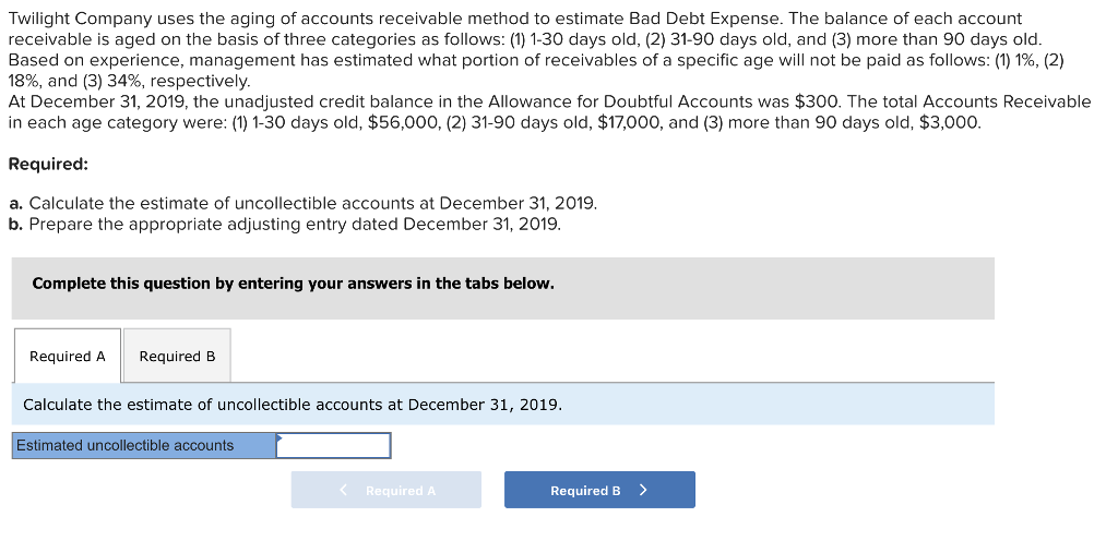 Solved: Twilight Company Uses The Aging Of Accounts Receiv