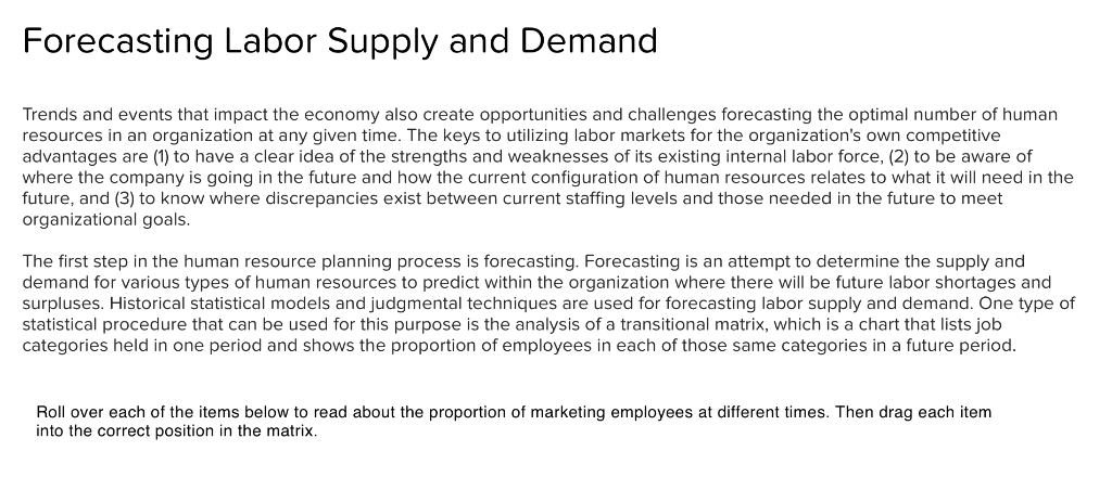 Solved: Forecasting Labor Supply And Demand Trends And Eve