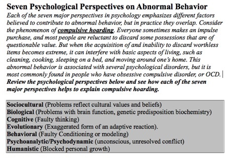 what are the different perspectives of psychology