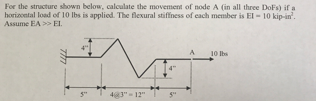 For the structure shown below, calculate the movement of node A (in all three DoFs) if a horizontal load of 10 lbs is applied. The flexural stiffness of each member is EI 10 kip-in2 Assume EA> EI 4 95 A 10lbs 5