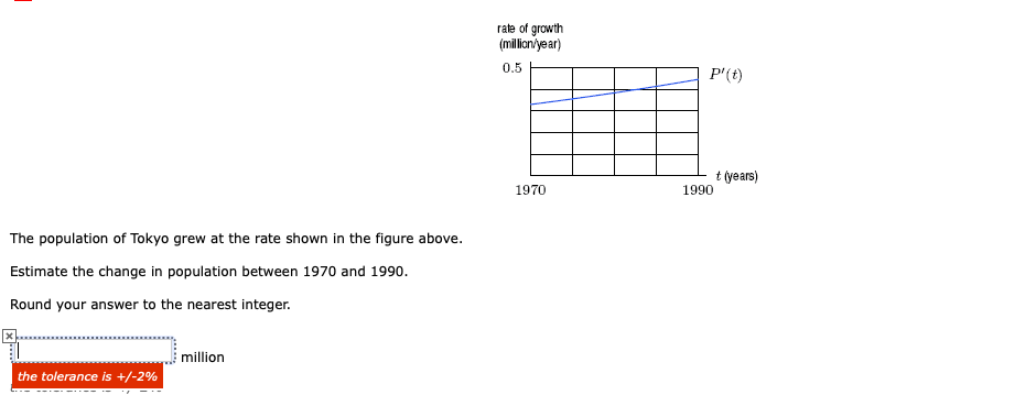 rate of growth million/ye ar) 0.5 P(t t (years) 1970 1990 The population of Tokyo grew at the rate shown in the figure above Estimate the change in population between 1970 and 1990. Round your answer to the nearest integer. million the tolerance is +/-2%