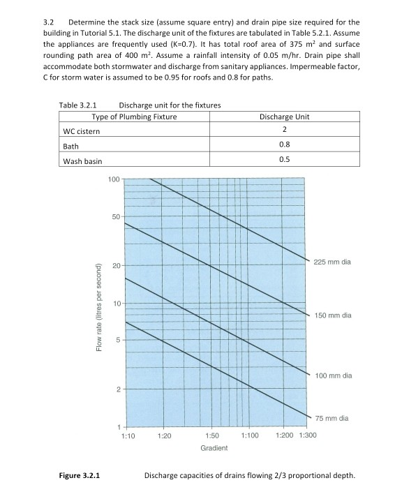 3.2 Determine the stack size (assume square entry) and drain pipe size required for the building in Tutorial 5.1. The discharge unit of the fixtures are tabulated in Table 5.2.1. Assume the appliances are frequently used (K-0.7). It has total roof area of 375 m2 and surface rounding path area of 400 m2. Assume a rainfall intensity of 0.05 m/hr. Drain pipe shall accommodate both stormwater and discharge from sanitary appliances. Impermeable factor C for storm water is assumed to be 0.95 for roofs and 0.8 for paths. Table 3.2.1 Discharge unit for the fixtures Type of Plumbing Fixture Discharge Unit WC cistern Bath Wash basin 0.8 0.5 100 50 225 mm dia 20 10 150 mm dia 100 mm dia 75 mm dia 1:10 1:20 1:50 1:100 :200 1:300 Gradient Figure 3.2.1 Discharge capacities of drains flowing 2/3 proportional depth.