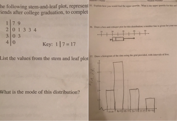 s Nam he following stem-and-leaf plot, represent as Evplain bo you woald iends after college graduation, to complet this set? 1 17 9 210133 4 3 0 3 4 0 36. Dra w a box-and-whisper plot for this distribution; a number line is given for your sc 10 20 30 40 50 Key: 1 1 7 = 17 Draw a histogram of the data using the grid provided, with intervals of five. List the values from the stem and leaf plo 37. What is the mode of this distribution? 15-19 r 20 25.791