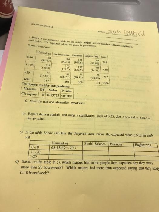 Solved: Worksheet Week 13 1  Below Is A Conthgency Table F