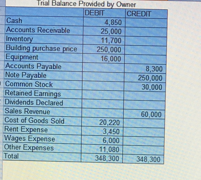 statement-of-retained-earnings-dividends-declared