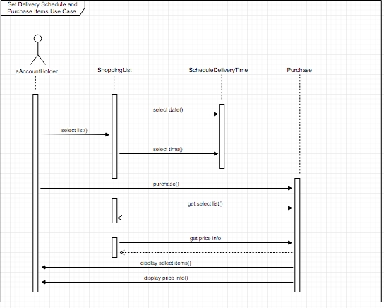 Visio Sequence Diagram - Wiring Diagrams List