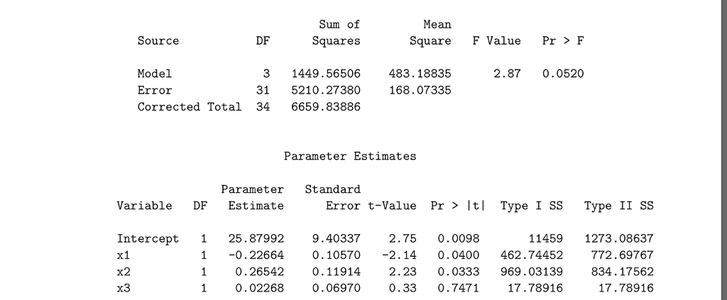 Given The Following Sas Output For The Regression Chegg