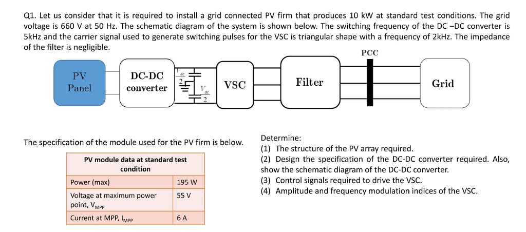 Q1. Let Us Consider That It Is Required To Install... | Chegg.com Pv Schematic Diagram on rc diagram, photovoltaic diagram, phase diagram, pi diagram, how solar panels work diagram, ac diagram, wind diagram, pmt diagram, t-s diagram, ro diagram, hydro diagram, pt diagram, ph diagram, ad diagram, tv diagram, mo diagram, pq diagram, pc diagram, ar diagram, wiring diagram,