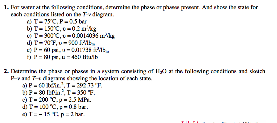for water at the following conditions, determine the phase or phases  present
