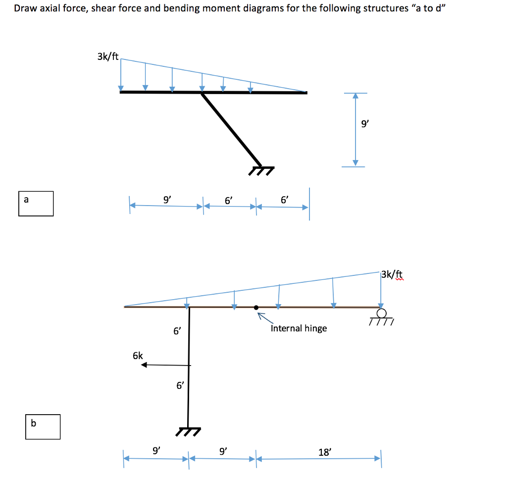 Shear Force And Bending Moment Diagram Solved Draw Axial D Diagrams For The Following Structures A To
