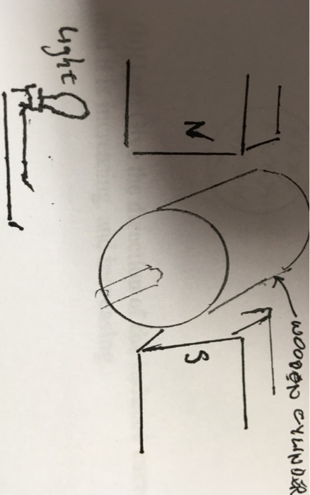 Solved Draw A Simple Picture Of An Ac Generator With One