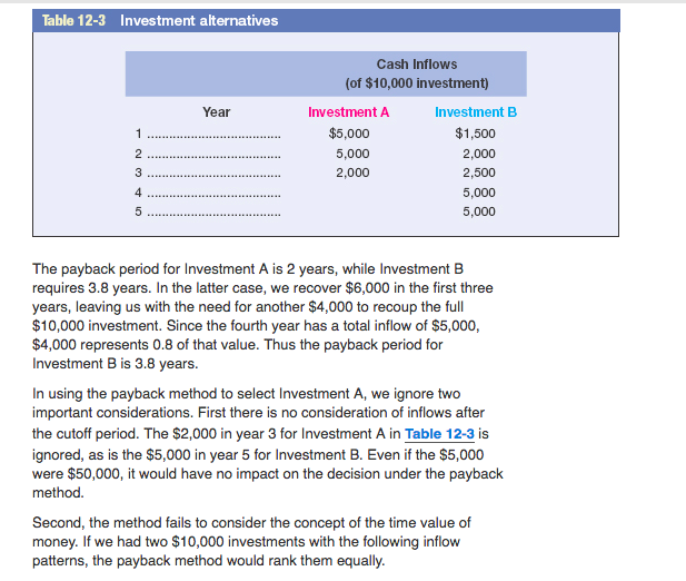 which methods of evaluating a capital investment project ignore the time value of money?