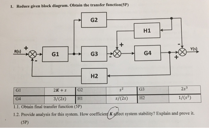 Solved  1  Reduce Given Block Diagram  Obtain The Transfer