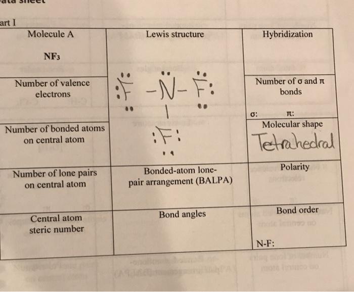 lewis diagram nf3 bookmark about wiring diagram Lih Lewis Dot Diagram
