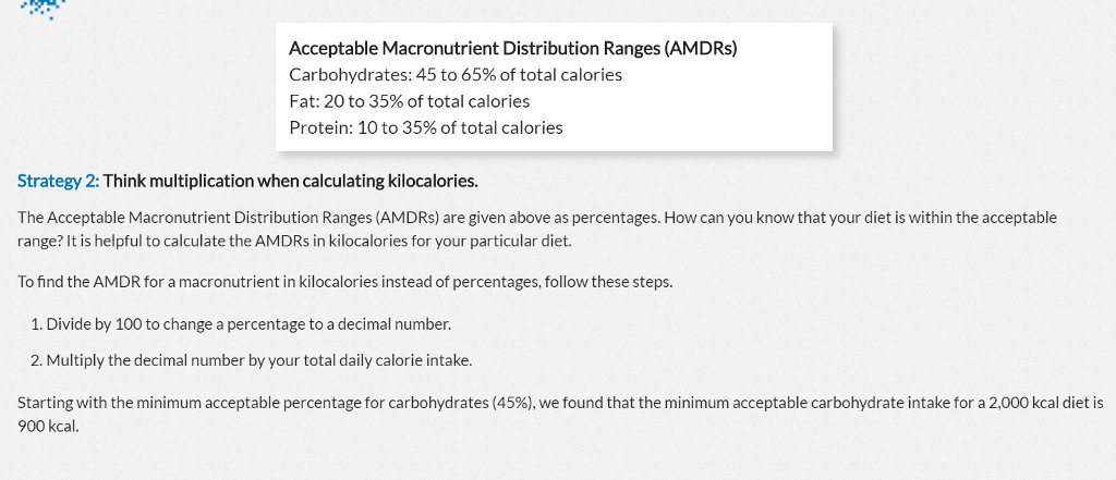 mdr for fat in the diet