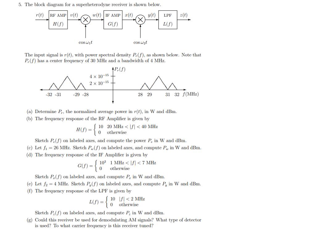Solved: 5  The Block Diagram For A Superheterodyne Receive