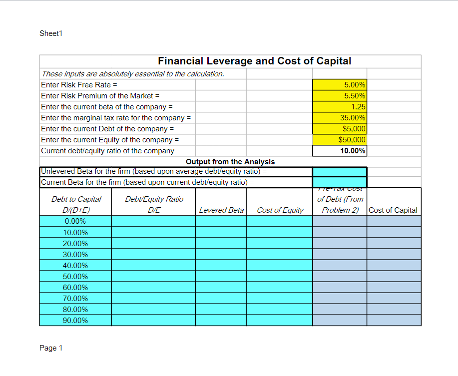 questions on cost sheet Question 2 1 points save 2 which one of the following represents the best estimate for a firm's pre-tax cost of debt c the current yield-to-maturity on the firm's existing debt b the firm's historical cost of capital a twice the rate of return currently offered on risk-free securities e the current coupon on the.
