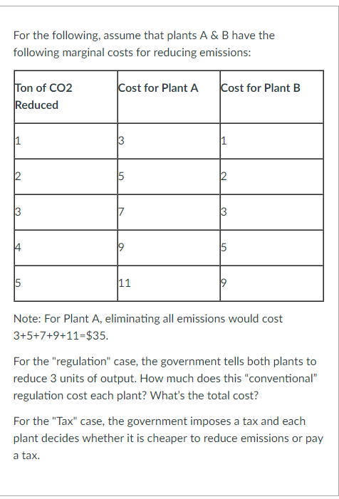 Solved: 1 What Is The Cost Of Regulation For Plant A? 2 Wh