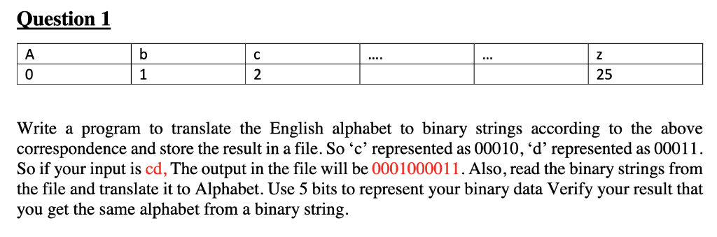 Solved: Question 1 0 1 25 Write A Program To Translate The