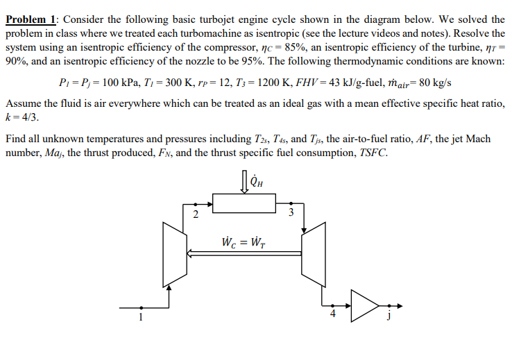 Swell Solved Consider The Following Basic Turbojet Engine Cycle Wiring Cloud Usnesfoxcilixyz