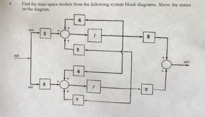 find the state-space models from the following system block diagrams  show