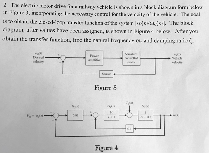 Solved 2 The Electric Motor Drive For A Railway Vehicle