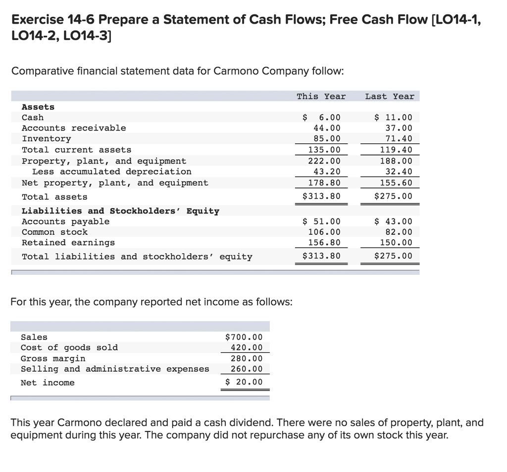Exercise 14-6 Prepare a Statement of Cash Flows; Free Cash Flow [L014