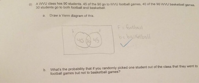 Solved a wvu class has 90 students 45 of the 90 got o wv 6 a 30 students go to both football and basketball draw a venn diagram ccuart Gallery