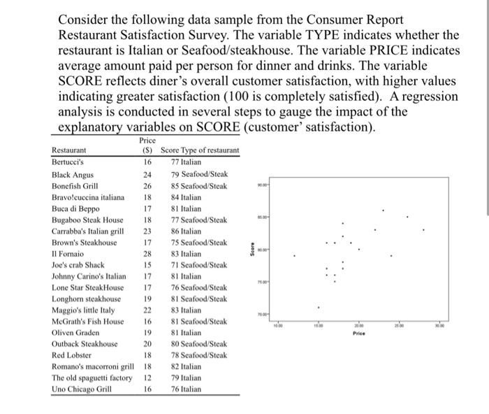 solved consider the following data sample from the consum
