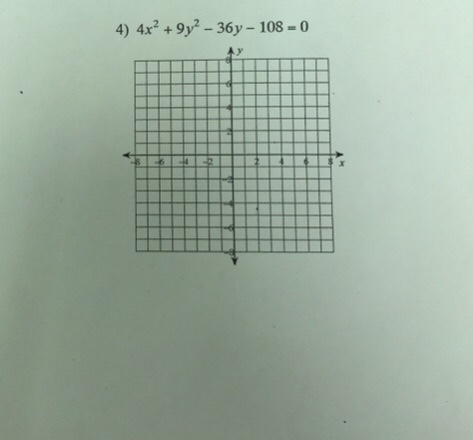 Solved Equation In Standard Form And Sketch Its Graph Chegg