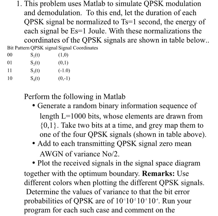 1  This Problem Uses Matlab To Simulate QPSK Modul