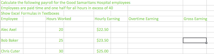 Solved: Calculate The Following Payroll For The Hospital E
