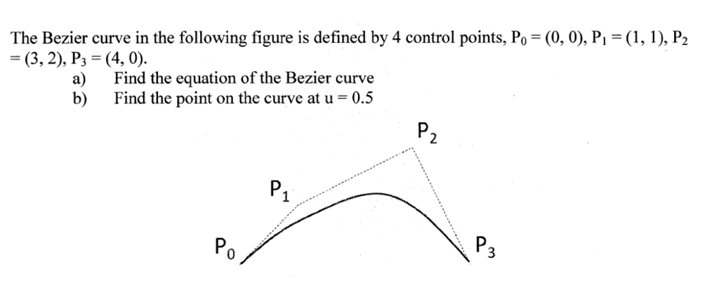 Solved: The Bezier Curve In The Following Figure Is Define