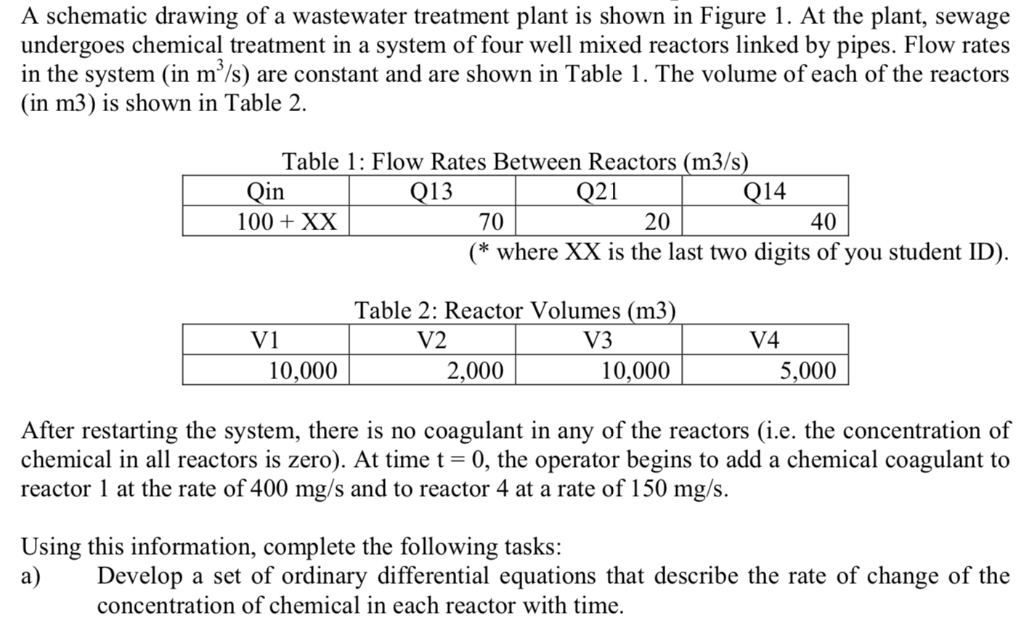 Solved: A Schematic Drawing Of A Wastewater Treatment Plan ... on