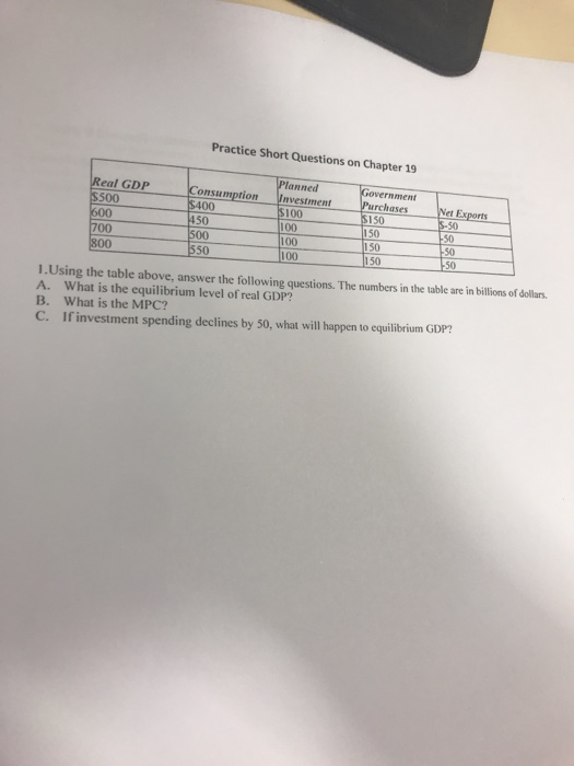 Solved Practice Short Questions On Chapter 19 Planned Eal