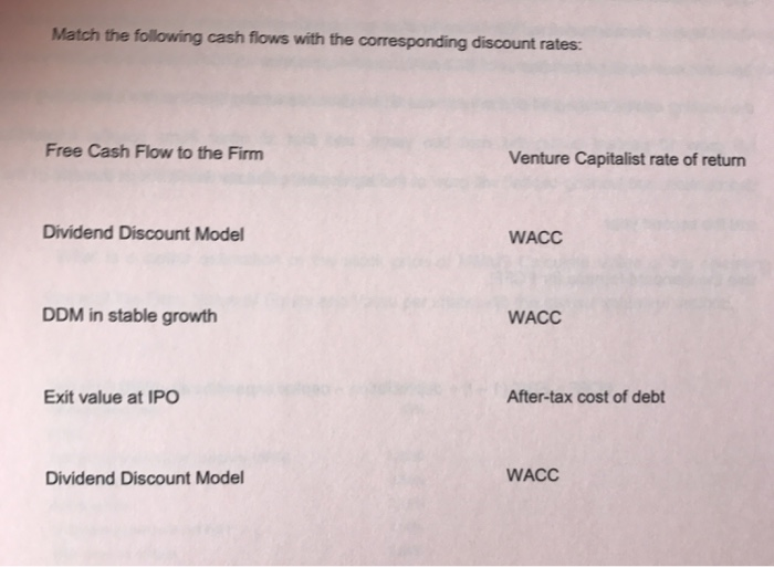 Match The Following Cash Flows With The Corresponding Discount Rates Free  Cash Flow To The Firm