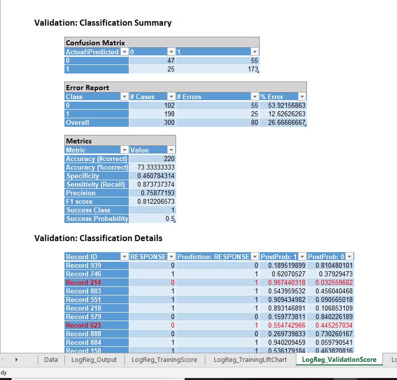18 2 German Credit GermanCredit xls Is The Dataset